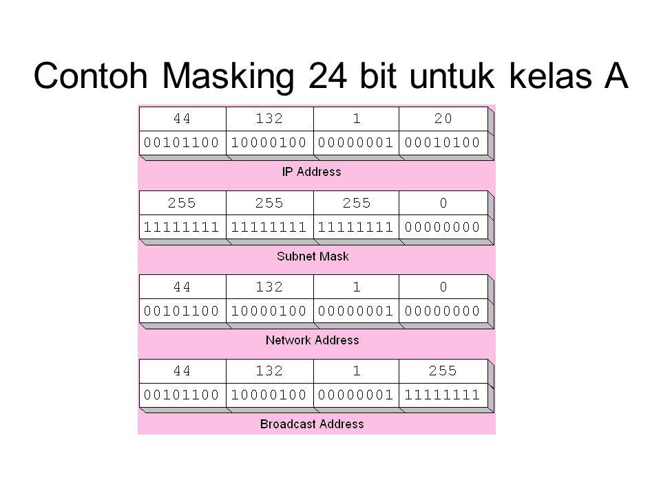Contoh Masking 24 bit untuk kelas A