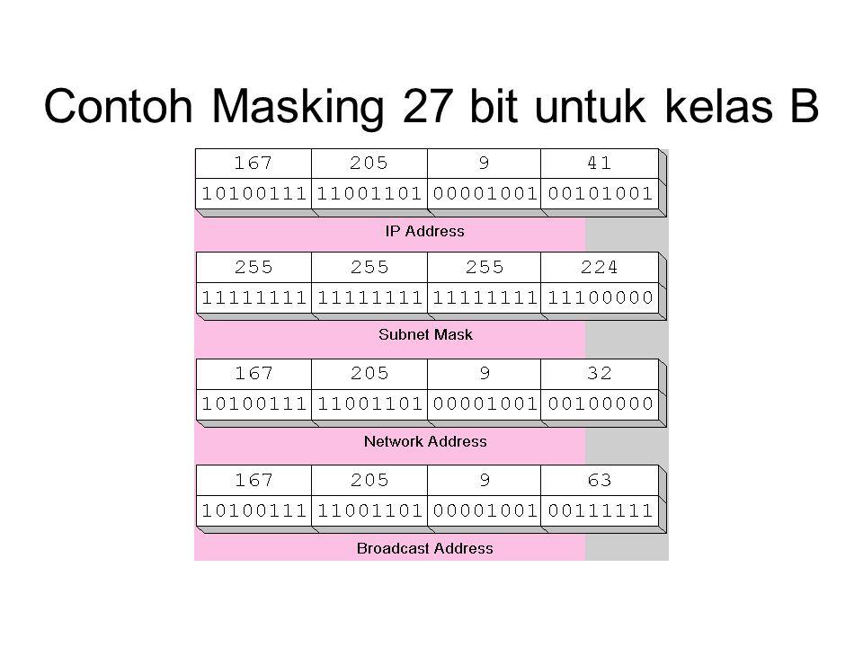 Contoh Masking 27 bit untuk kelas B