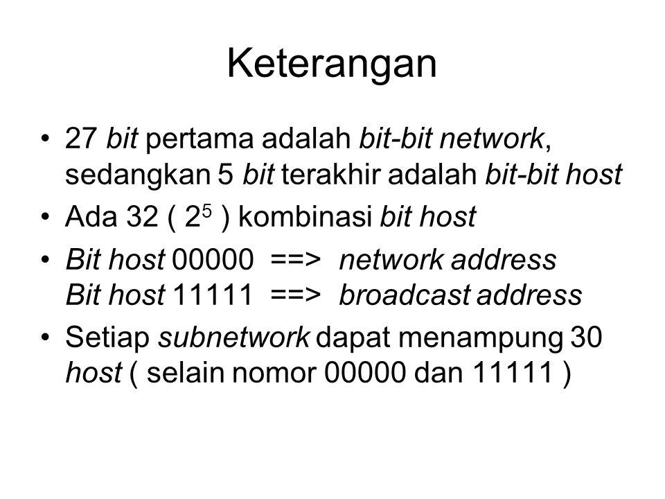 Keterangan •27 bit pertama adalah bit-bit network, sedangkan 5 bit terakhir adalah bit-bit host •Ada 32 ( 2 5 ) kombinasi bit host •Bit host 00000 ==>