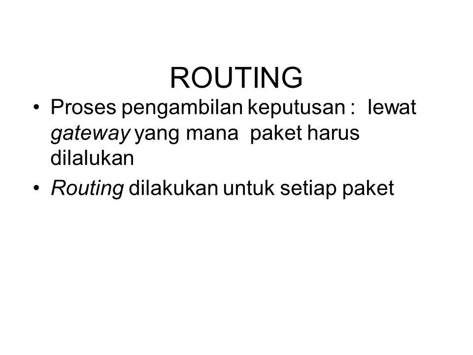 ROUTING •Proses pengambilan keputusan : lewat gateway yang mana paket harus dilalukan •Routing dilakukan untuk setiap paket