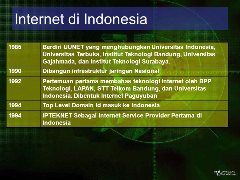 Internet di Indonesia IPTEKNET Sebagai Internet Service Provider Pertama di Indonesia 1994 Top Level Domain Id masuk ke Indonesia1994 Pertemuan pertam