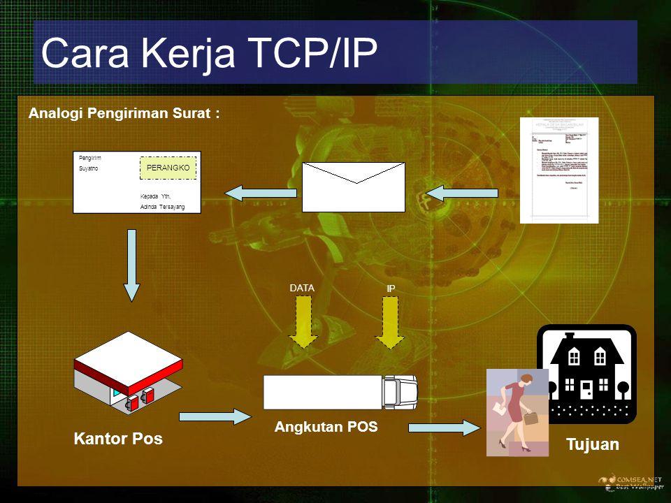Cara Kerja TCP/IP Analogi Pengiriman Surat : Kepada Yth, Adinda Tersayang Pengirim Suyatno PERANGKO Kantor Pos Angkutan POS Tujuan IP DATA