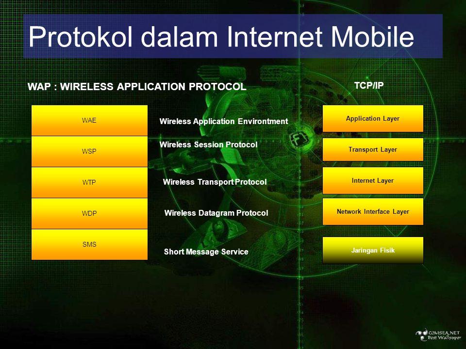 Protokol dalam Internet Mobile WAE WSP WTP WDP SMS Wireless Application Environtment Wireless Session Protocol Wireless Transport Protocol Wireless Da