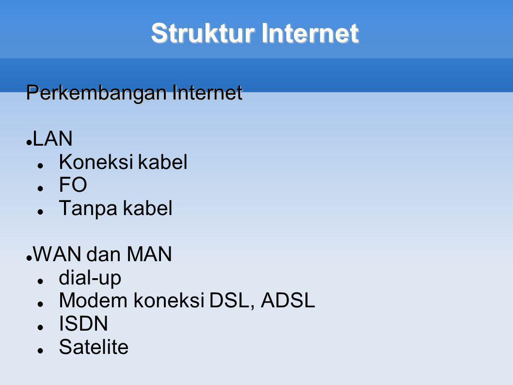 Struktur Internet Perkembangan Internet  LAN  Koneksi kabel  FO  Tanpa kabel  WAN dan MAN  dial-up  Modem koneksi DSL, ADSL  ISDN  Satelite