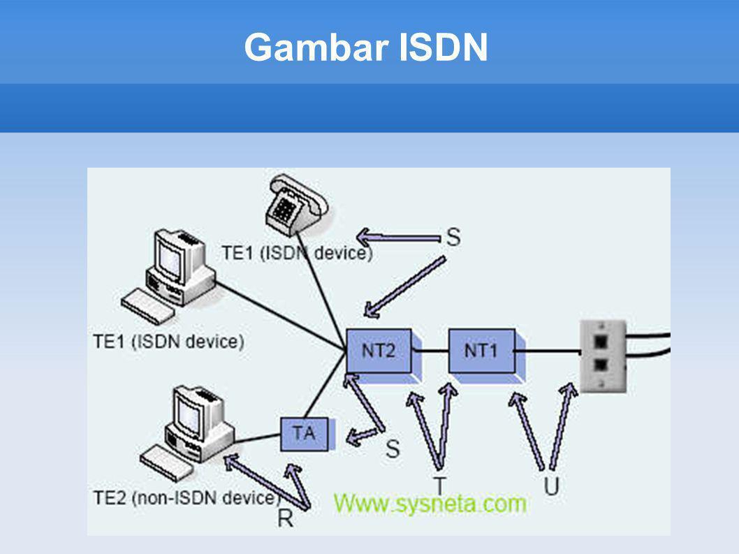 B-ISDN  Broadband ISDN hampir sama dengan fungsi ISDN tetapi transfer data  Melalui sambungan telepon dengan kabel optik fiber, bukan kabel telepon normal.