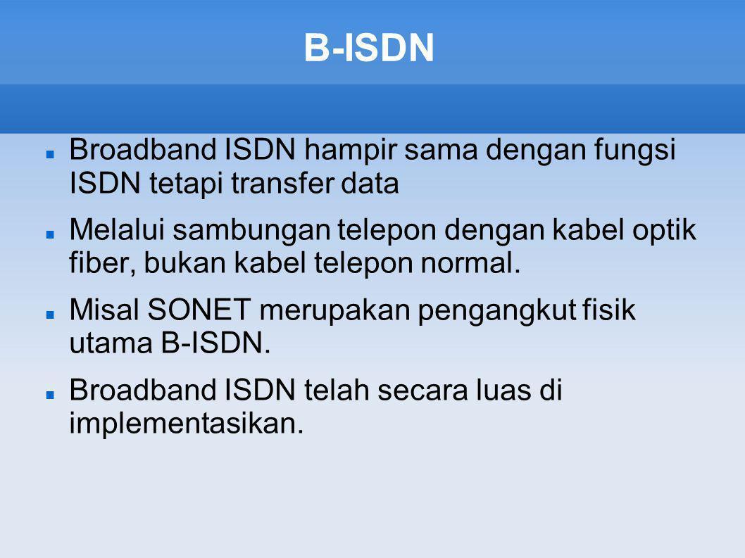 ISDN/BISDN