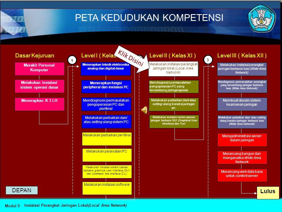 Sekian dan Terima Kasih Instalasi Perangkat Jaringan Lokal(Local Area Network) Modul 9 DEPAN