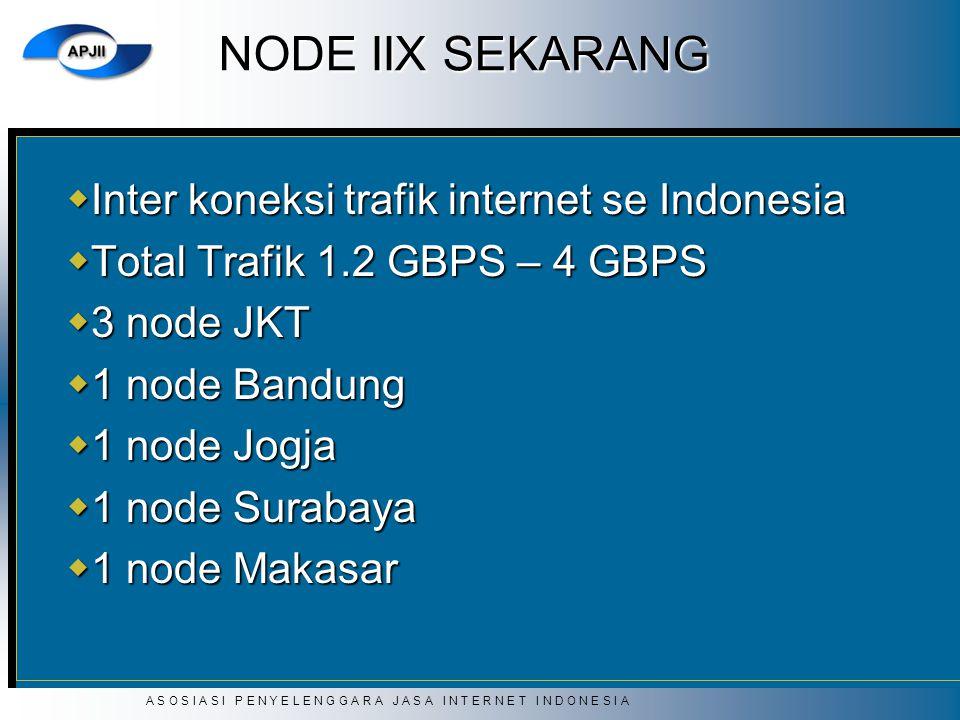 A S O S I A S I P E N Y E L E N G G A R A J A S A I N T E R N E T I N D O N E S I A NODE IIX SEKARANG  Inter koneksi trafik internet se Indonesia  T