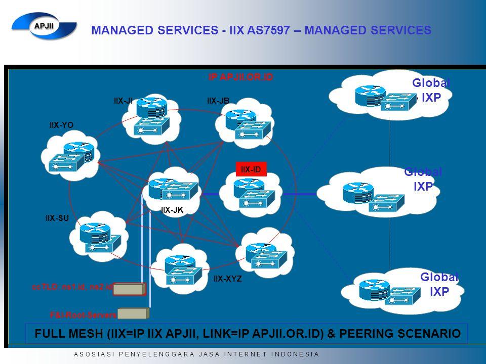 A S O S I A S I P E N Y E L E N G G A R A J A S A I N T E R N E T I N D O N E S I A MANAGED SERVICES - IIX AS7597 – MANAGED SERVICES IIX-JI IIX-ID IIX