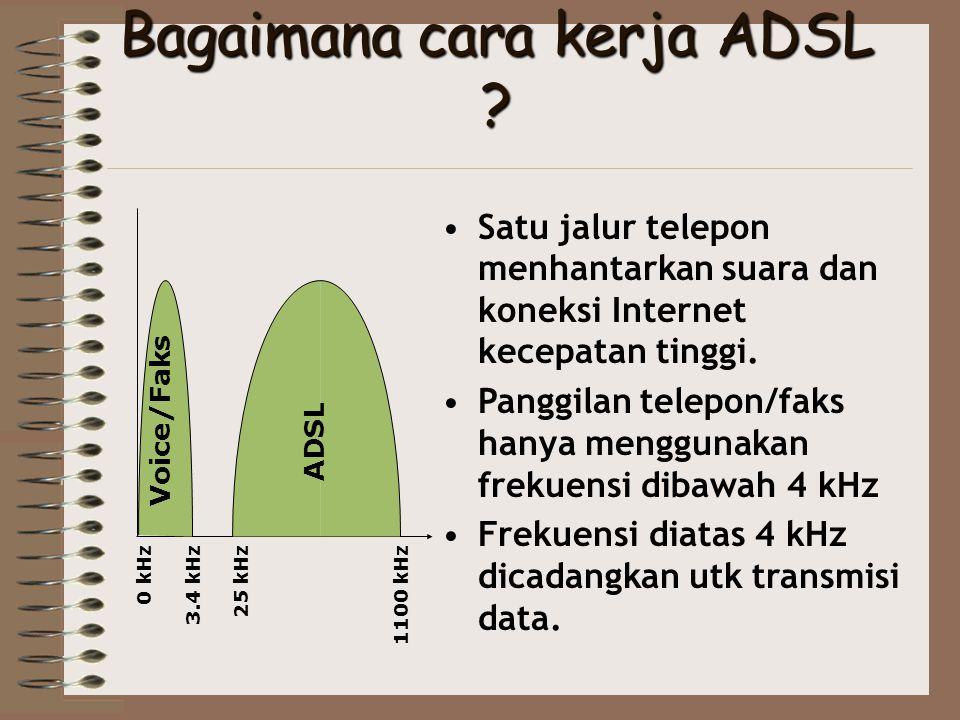 Bagaimana cara kerja ADSL ? 25 kHz 1100 kHz ADSL 0 kHz3.4 kHz Voice/Faks •Satu jalur telepon menhantarkan suara dan koneksi Internet kecepatan tinggi.