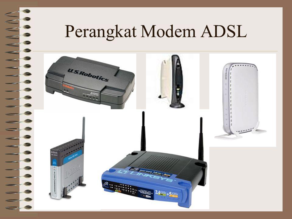 Perangkat Modem ADSL