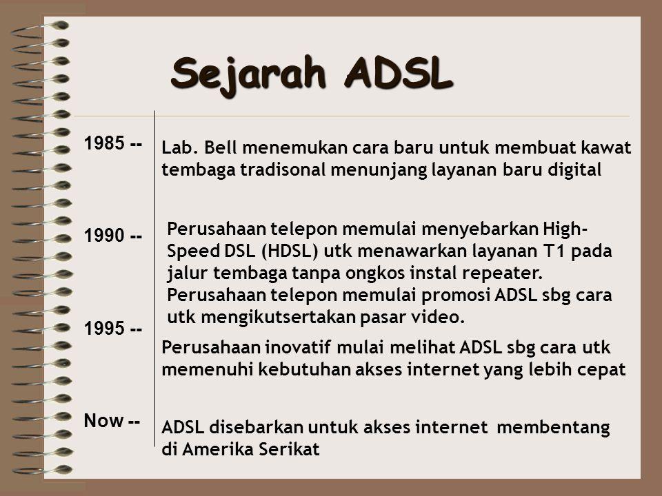 Sejarah ADSL 1985 -- 1990 -- 1995 -- Now -- Lab. Bell menemukan cara baru untuk membuat kawat tembaga tradisonal menunjang layanan baru digital Perusa