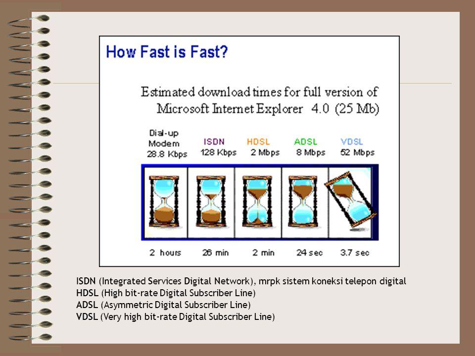 ISDN (Integrated Services Digital Network), mrpk sistem koneksi telepon digital HDSL (High bit-rate Digital Subscriber Line) VDSL (Very high bit-rate