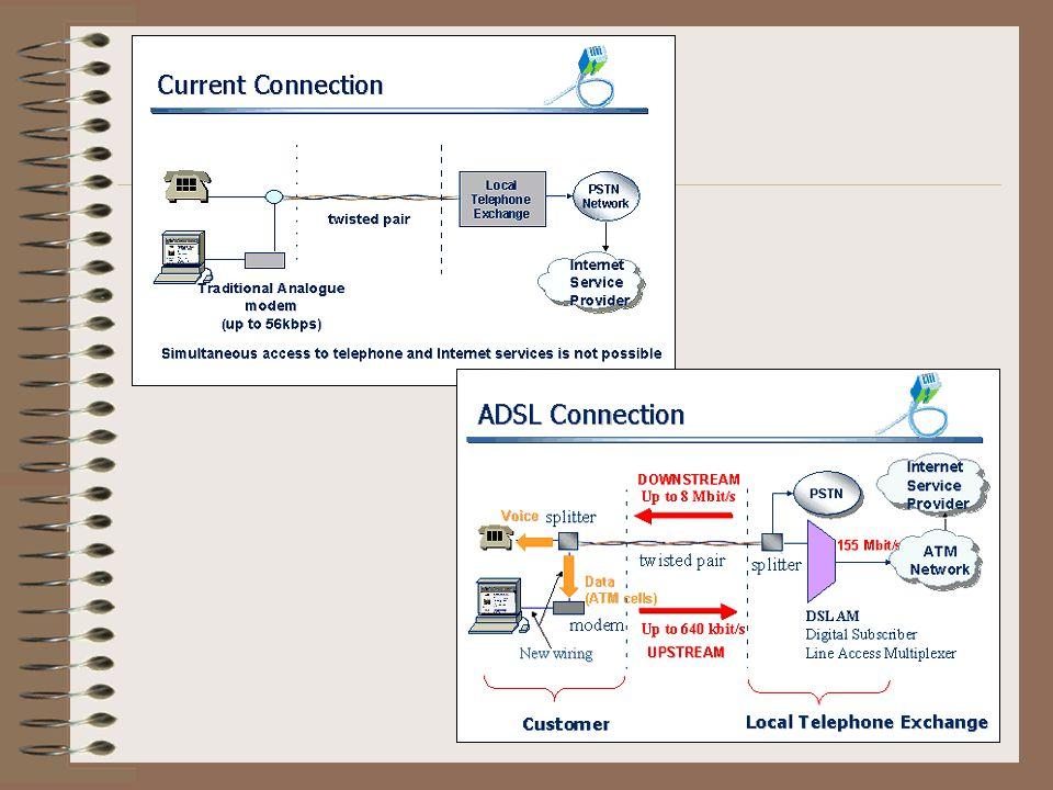 Internet Secepat Kilat Internet Secepat Kilat •ADSL kecepatan yang berbeda-beda : –Full-rate ADSL memiliki potensi menghantarkan data pada kecepatan > 8 Megabits per second.