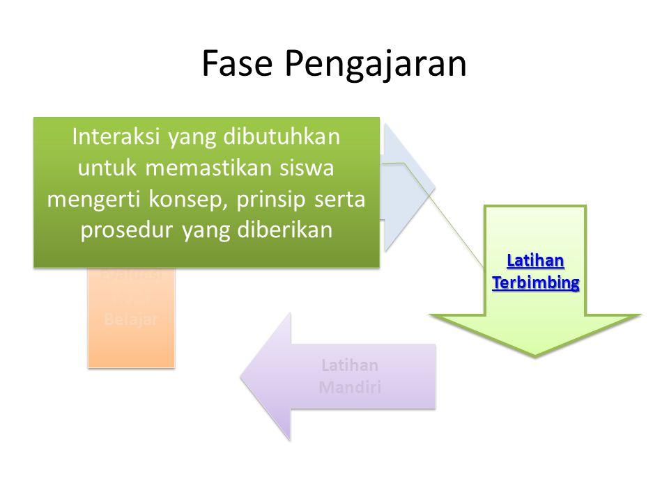 Penyampaian Informasi Penyampaian Informasi Evaluasi Hasil Belajar Evaluasi Hasil Belajar Latihan Mandiri Latihan Mandiri Fase Pengajaran Latihan Terb