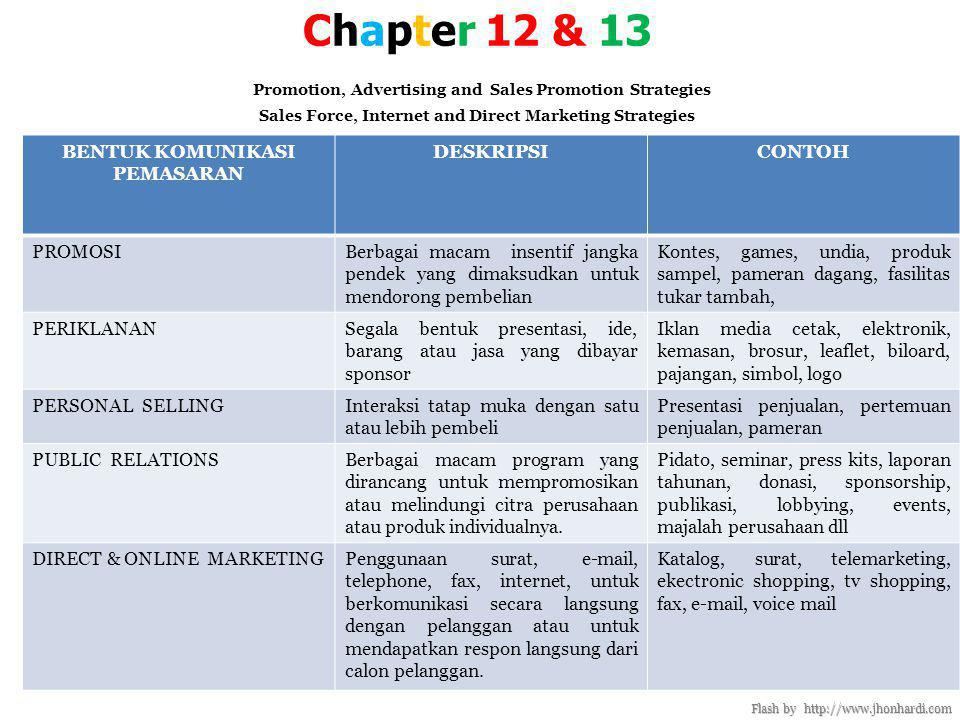 Chapter 12 & 13 Promotion, Advertising and Sales Promotion Strategies Sales Force, Internet and Direct Marketing Strategies Flash by http://www.jhonha