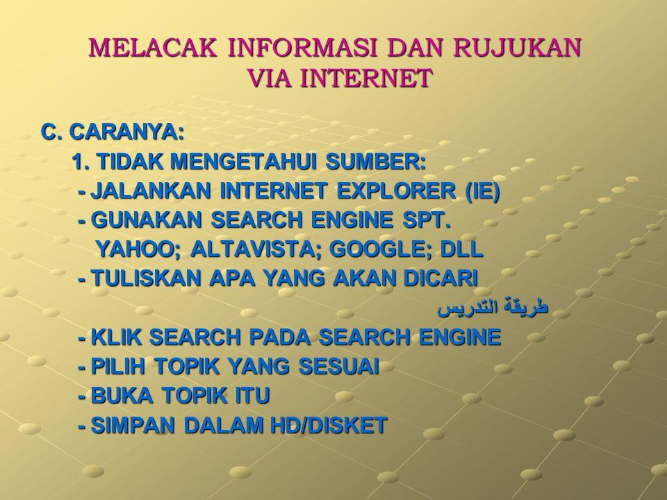 MELACAK INFORMASI DAN RUJUKAN VIA INTERNET C.CARANYA: 1.