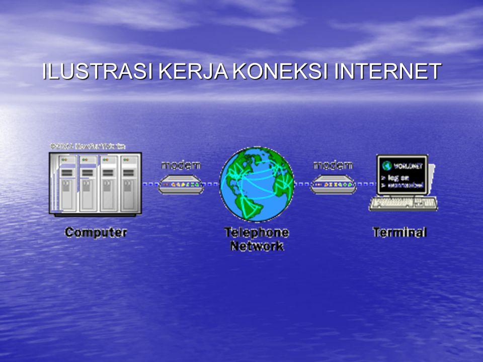 PENGERTIAN MODEM Modem singkatan dari Modulator Demodulator yang berfungsi untuk mengkonversikan data digital ke data analog dari komputer pengguna ke komputer server melalui jalur telpon, dan sebaliknya