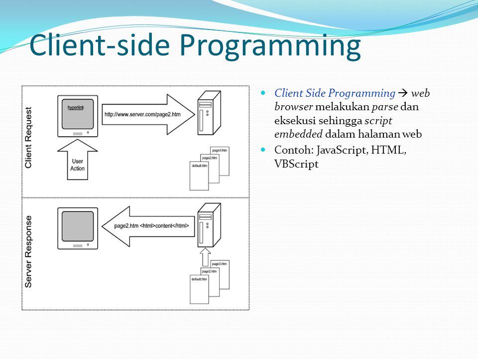 Client-side Programming  Client Side Programming  web browser melakukan parse dan eksekusi sehingga script embedded dalam halaman web  Contoh: Java