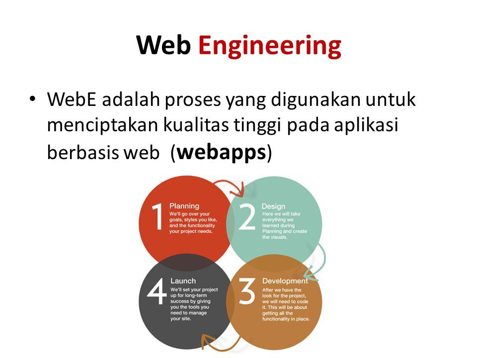 Web Engineering • WebE adalah proses yang digunakan untuk menciptakan kualitas tinggi pada aplikasi berbasis web ( webapps )