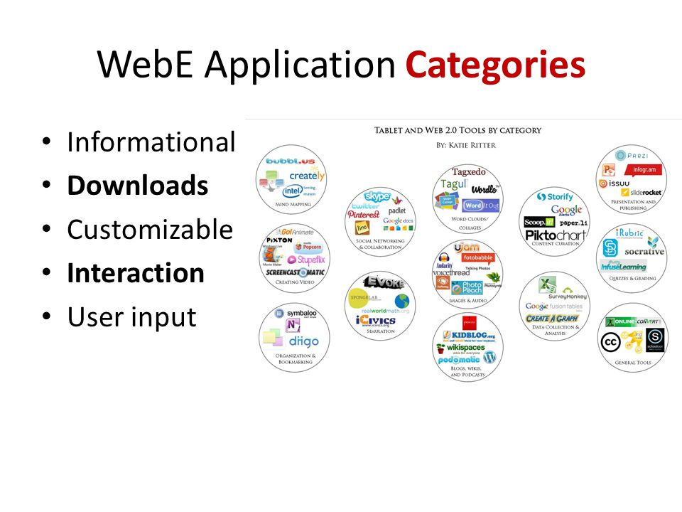 WebE Application Categories • Informational • Downloads • Customizable • Interaction • User input