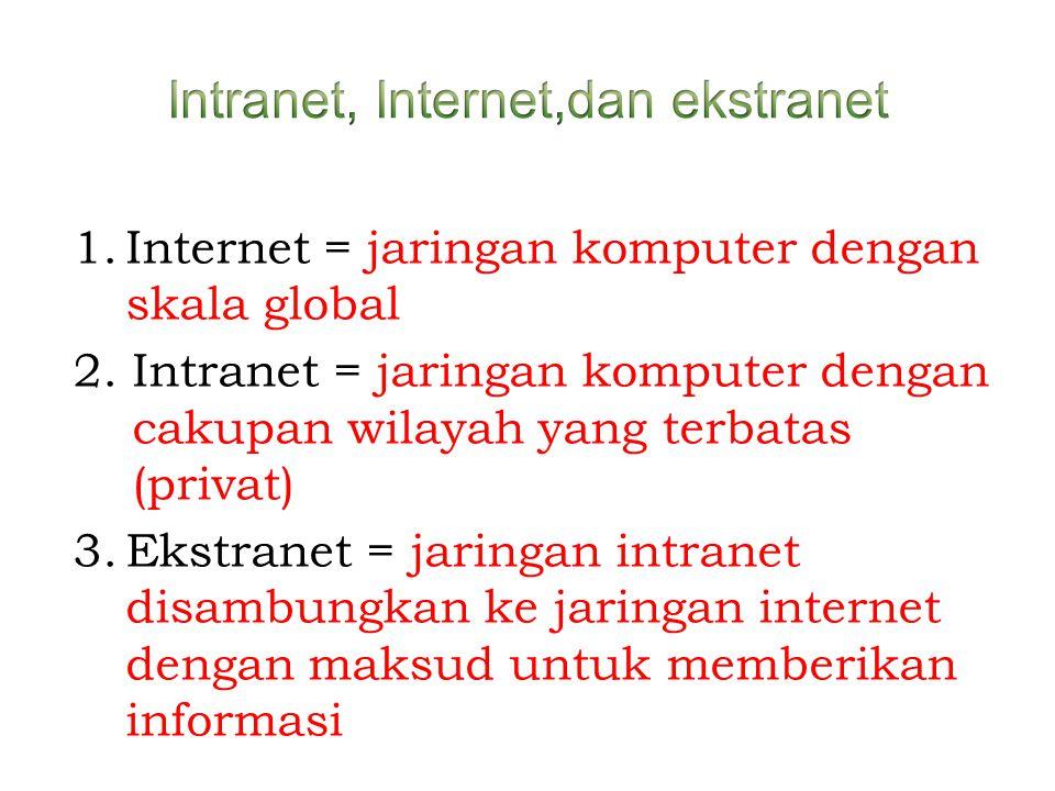 1.Internet = jaringan komputer dengan skala global 2.Intranet = jaringan komputer dengan cakupan wilayah yang terbatas (privat) 3.Ekstranet = jaringan