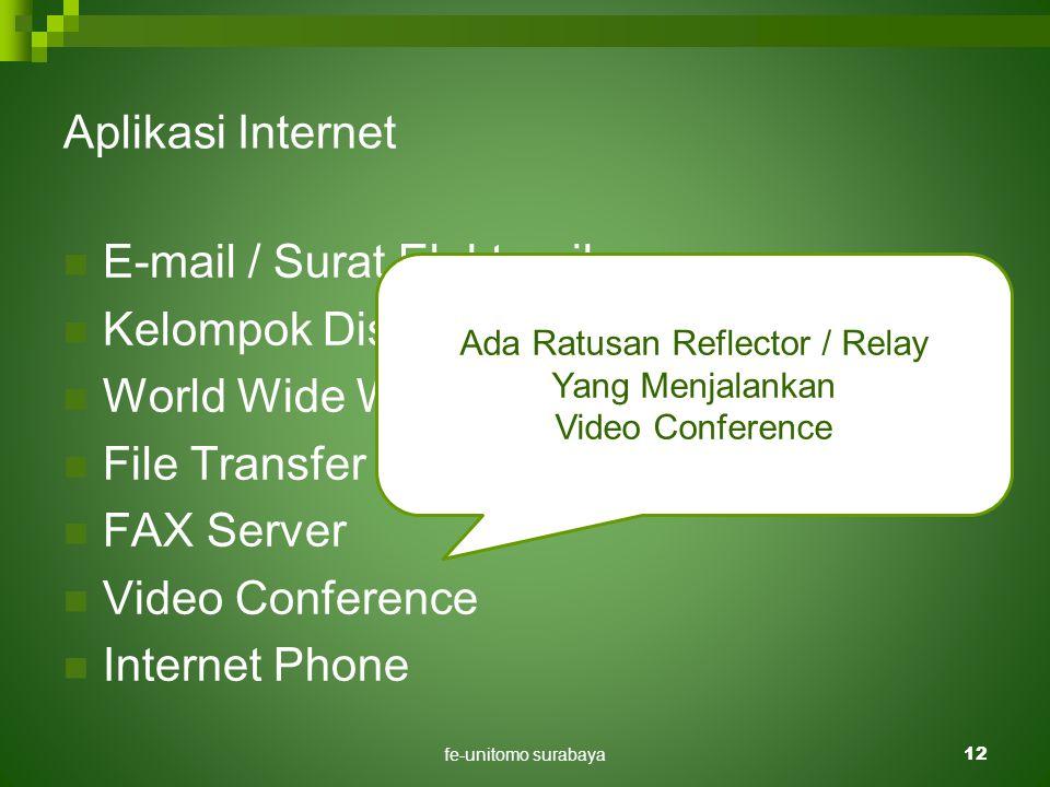 fe-unitomo surabaya12 Aplikasi Internet  E-mail / Surat Elektronik.