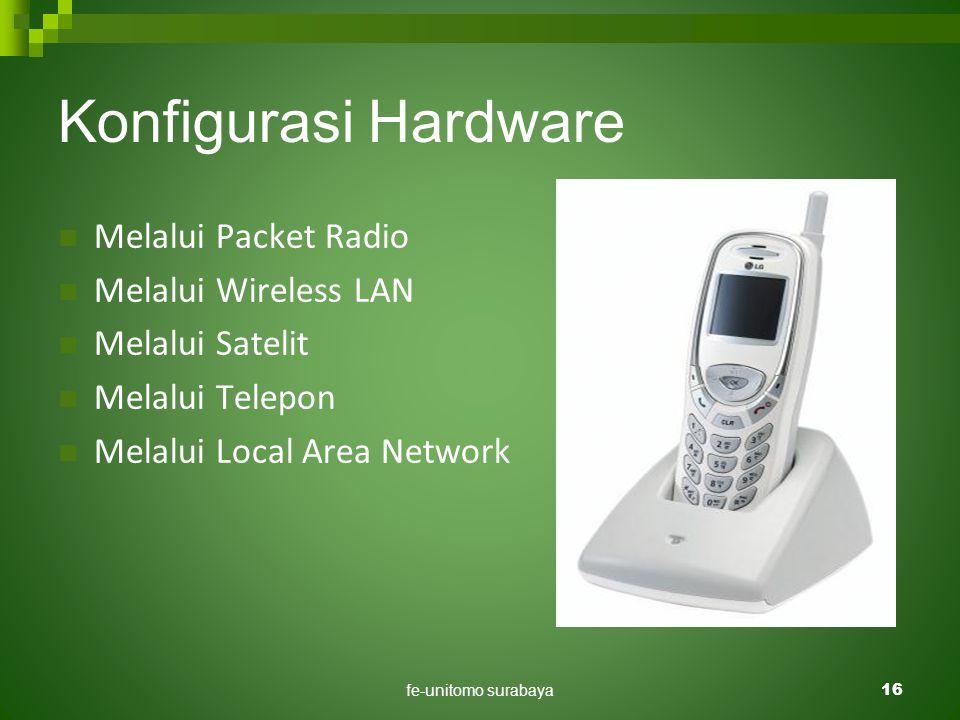 fe-unitomo surabaya16 Konfigurasi Hardware  Melalui Packet Radio  Melalui Wireless LAN  Melalui Satelit  Melalui Telepon  Melalui Local Area Netw