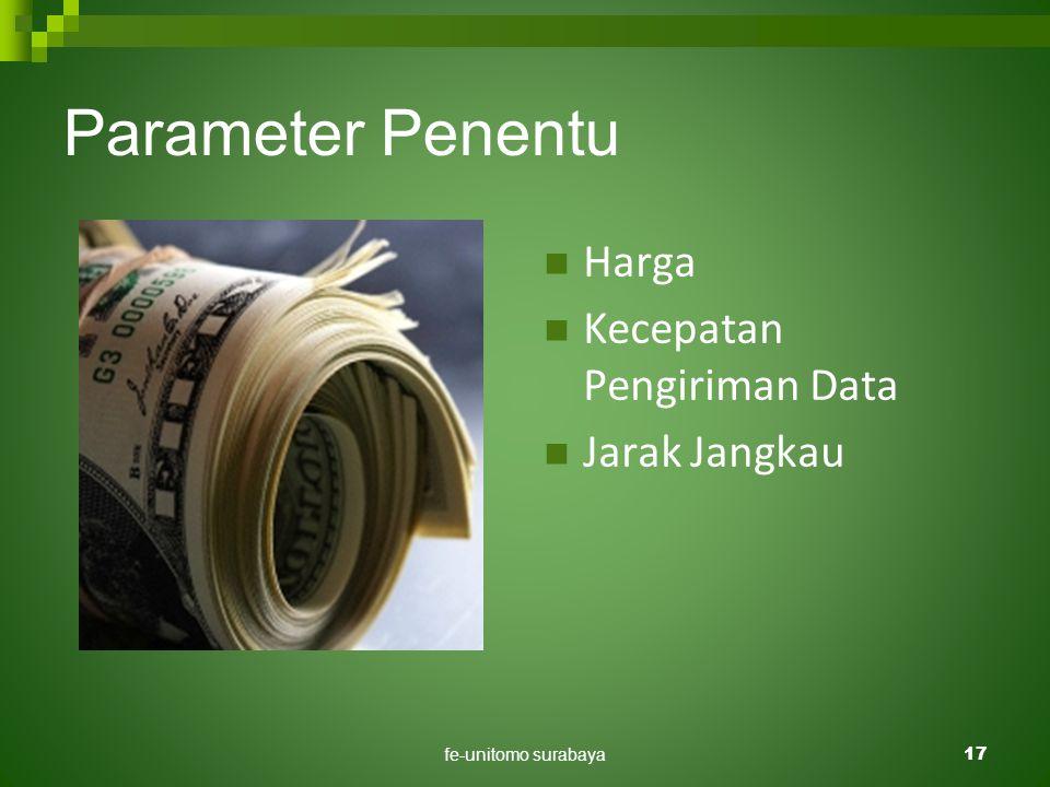 fe-unitomo surabaya17 Parameter Penentu  Harga  Kecepatan Pengiriman Data  Jarak Jangkau