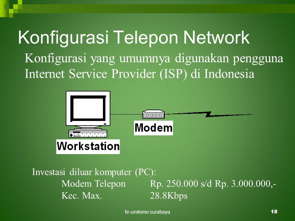 fe-unitomo surabaya18 Konfigurasi Telepon Network Konfigurasi yang umumnya digunakan pengguna Internet Service Provider (ISP) di Indonesia Investasi diluar komputer (PC): Modem TeleponRp.