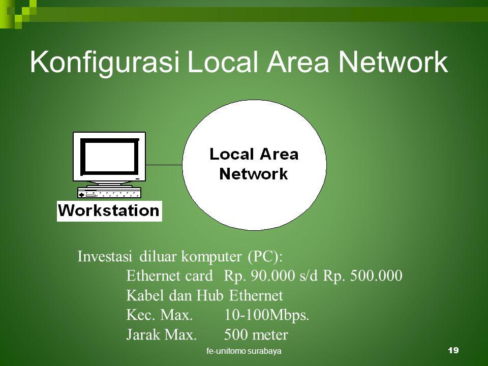 fe-unitomo surabaya19 Konfigurasi Local Area Network Investasi diluar komputer (PC): Ethernet cardRp. 90.000 s/d Rp. 500.000 Kabel dan Hub Ethernet Ke