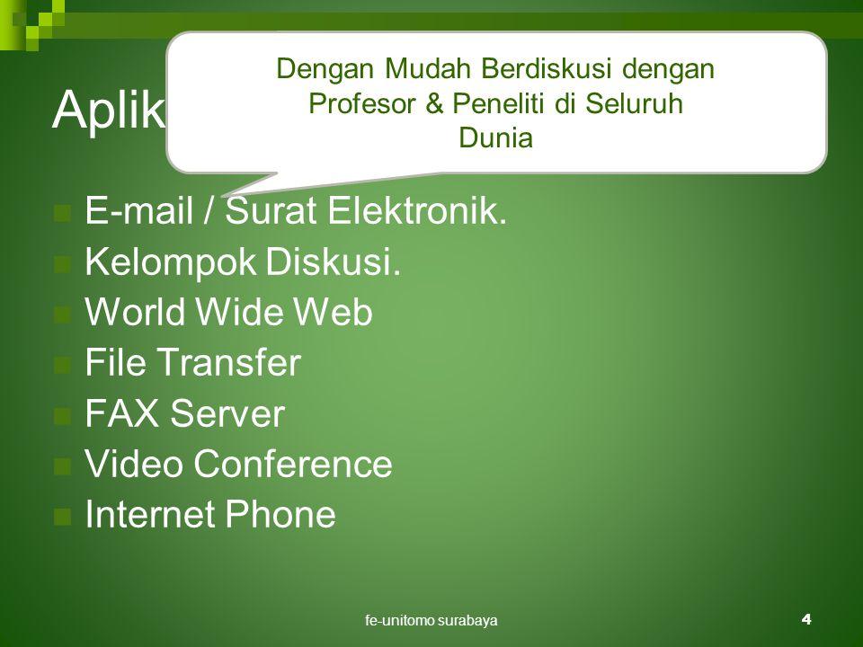 fe-unitomo surabaya4 Aplikasi Internet Di Pendidikan  E-mail / Surat Elektronik.  Kelompok Diskusi.  World Wide Web  File Transfer  FAX Server 