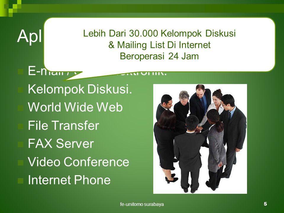 fe-unitomo surabaya5 Aplikasi Internet Di Pendidikan  E-mail / Surat Elektronik.  Kelompok Diskusi.  World Wide Web  File Transfer  FAX Server 