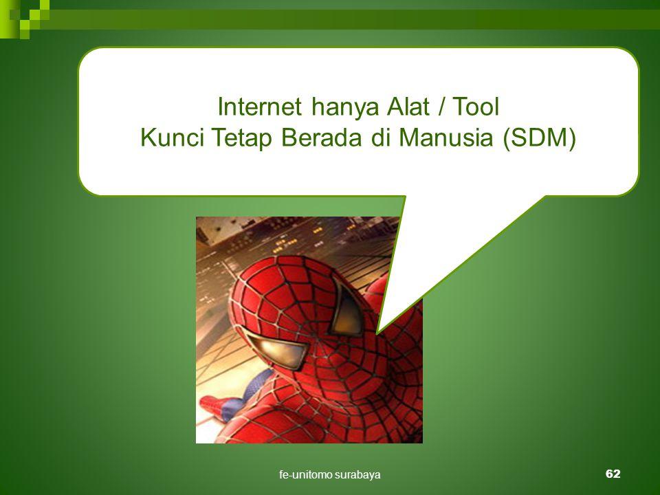 Internet hanya Alat / Tool Kunci Tetap Berada di Manusia (SDM) fe-unitomo surabaya62