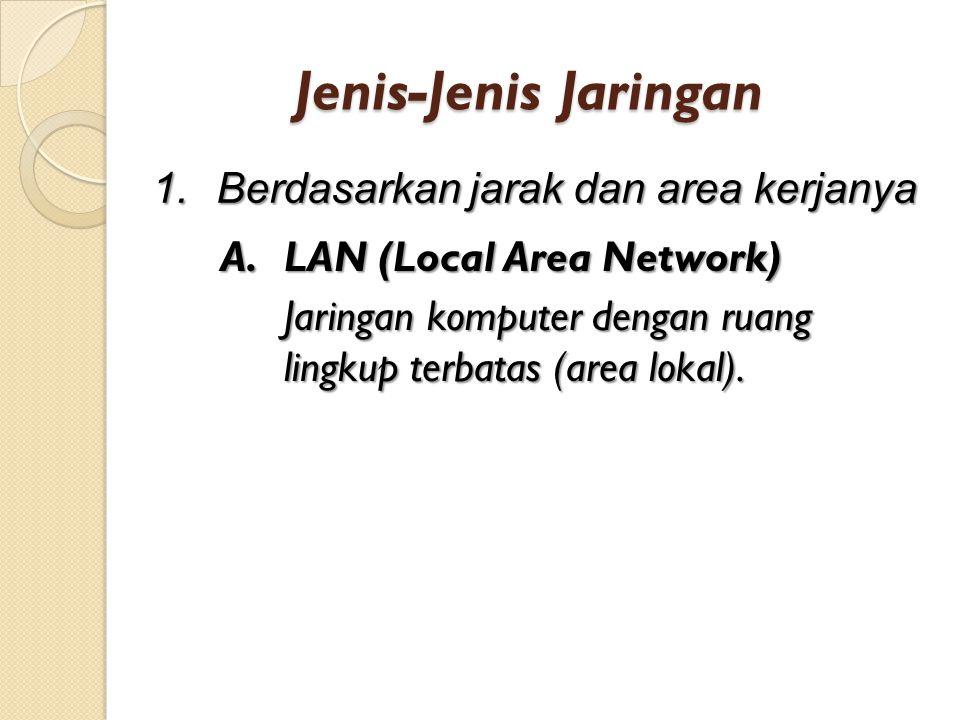 Jenis-Jenis Jaringan A.LAN (Local Area Network) Jaringan komputer dengan ruang lingkup terbatas (area lokal). 1.Berdasarkan jarak dan area kerjanya