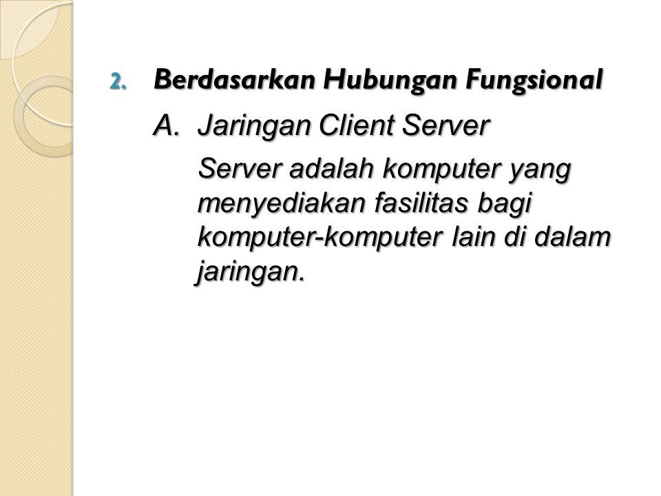 2. Berdasarkan Hubungan Fungsional A.Jaringan Client Server Server adalah komputer yang menyediakan fasilitas bagi komputer-komputer lain di dalam jar