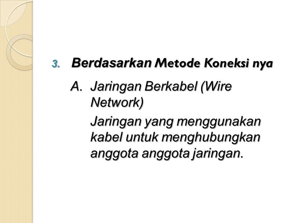 3. Berdasarkan Metode Koneksi nya A.Jaringan Berkabel (Wire Network) Jaringan yang menggunakan kabel untuk menghubungkan anggota anggota jaringan.