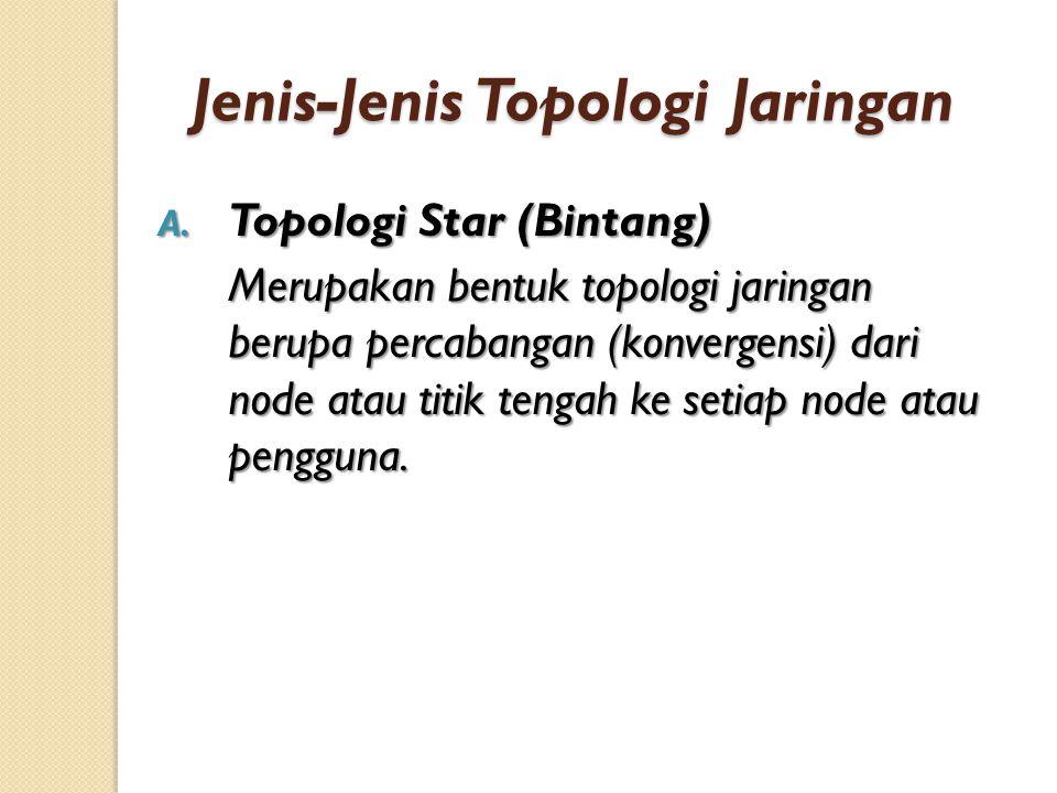 Jenis-Jenis Topologi Jaringan A. Topologi Star (Bintang) Merupakan bentuk topologi jaringan berupa percabangan (konvergensi) dari node atau titik teng