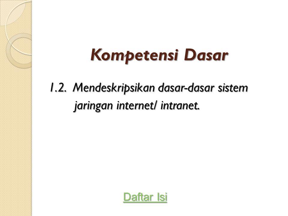 Kompetensi Dasar 1.2. Mendeskripsikan dasar-dasar sistem jaringan internet/ intranet. Daftar Isi Daftar Isi