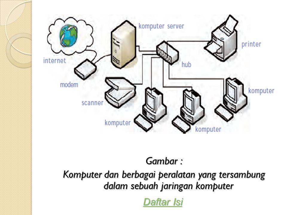 Gambar : Komputer dan berbagai peralatan yang tersambung dalam sebuah jaringan komputer Daftar Isi Daftar Isi