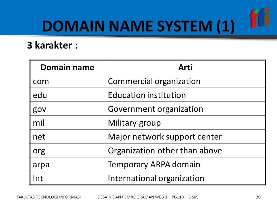 FAKULTAS TEKNOLOGI INFORMASI30DESAIN DAN PEMROGRAMAN WEB 1 – PG110 – 3 SKS DOMAIN NAME SYSTEM (1) 3 karakter : Domain nameArti comCommercial organization eduEducation institution govGovernment organization milMilitary group netMajor network support center orgOrganization other than above arpaTemporary ARPA domain IntInternational organization