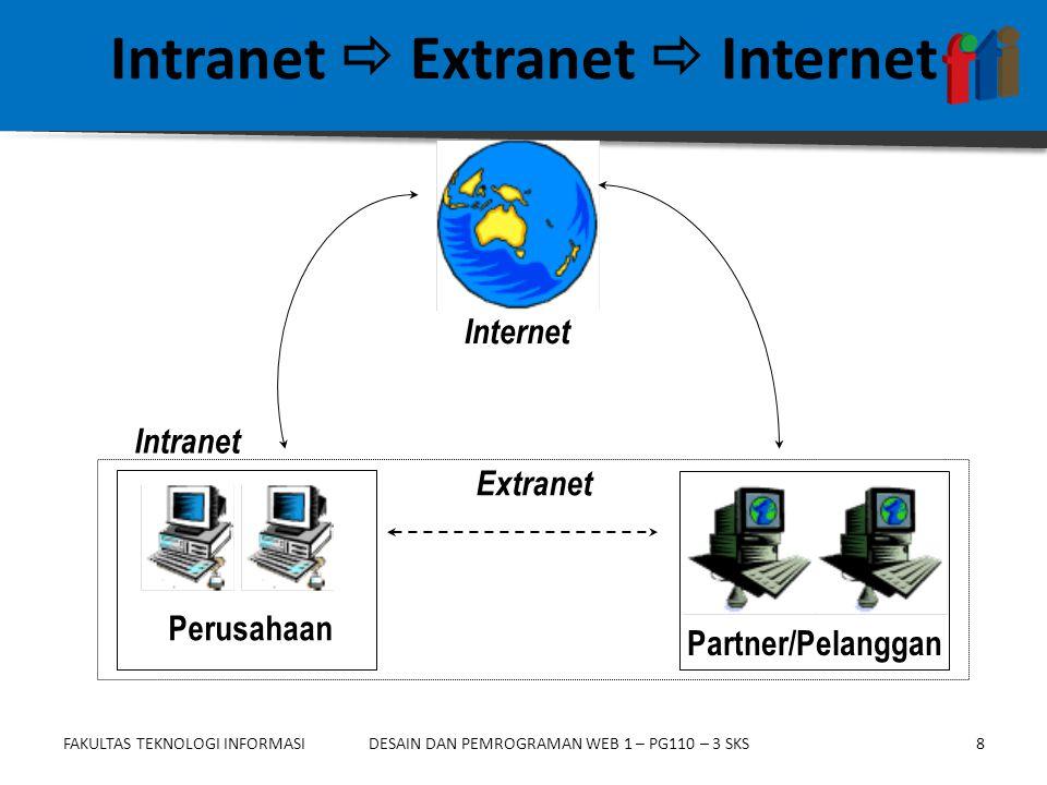 FAKULTAS TEKNOLOGI INFORMASI8DESAIN DAN PEMROGRAMAN WEB 1 – PG110 – 3 SKS Intranet  Extranet  Internet Intranet Extranet Internet Perusahaan Partner/Pelanggan