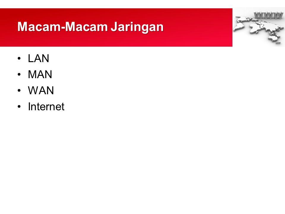 Macam-Macam Jaringan •LAN •MAN •WAN •Internet