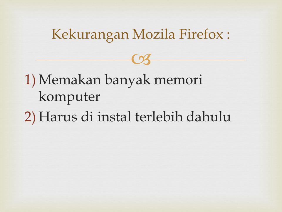  1)Memakan banyak memori komputer 2)Harus di instal terlebih dahulu Kekurangan Mozila Firefox :