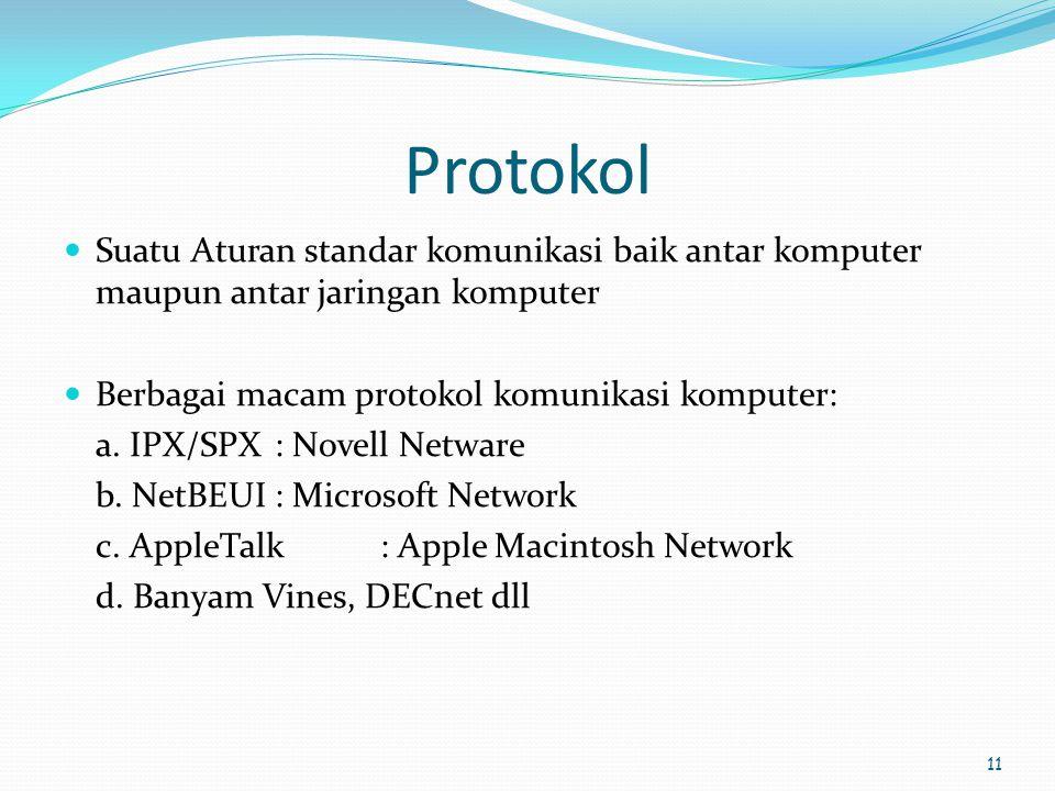 11 Protokol  Suatu Aturan standar komunikasi baik antar komputer maupun antar jaringan komputer  Berbagai macam protokol komunikasi komputer: a. IPX