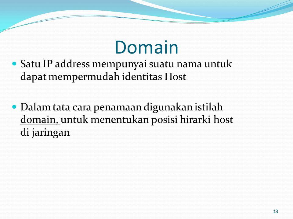 13 Domain  Satu IP address mempunyai suatu nama untuk dapat mempermudah identitas Host  Dalam tata cara penamaan digunakan istilah domain, untuk men
