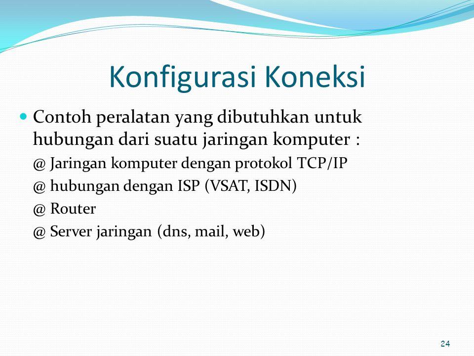 24 Konfigurasi Koneksi  Contoh peralatan yang dibutuhkan untuk hubungan dari suatu jaringan komputer : @ Jaringan komputer dengan protokol TCP/IP @ h