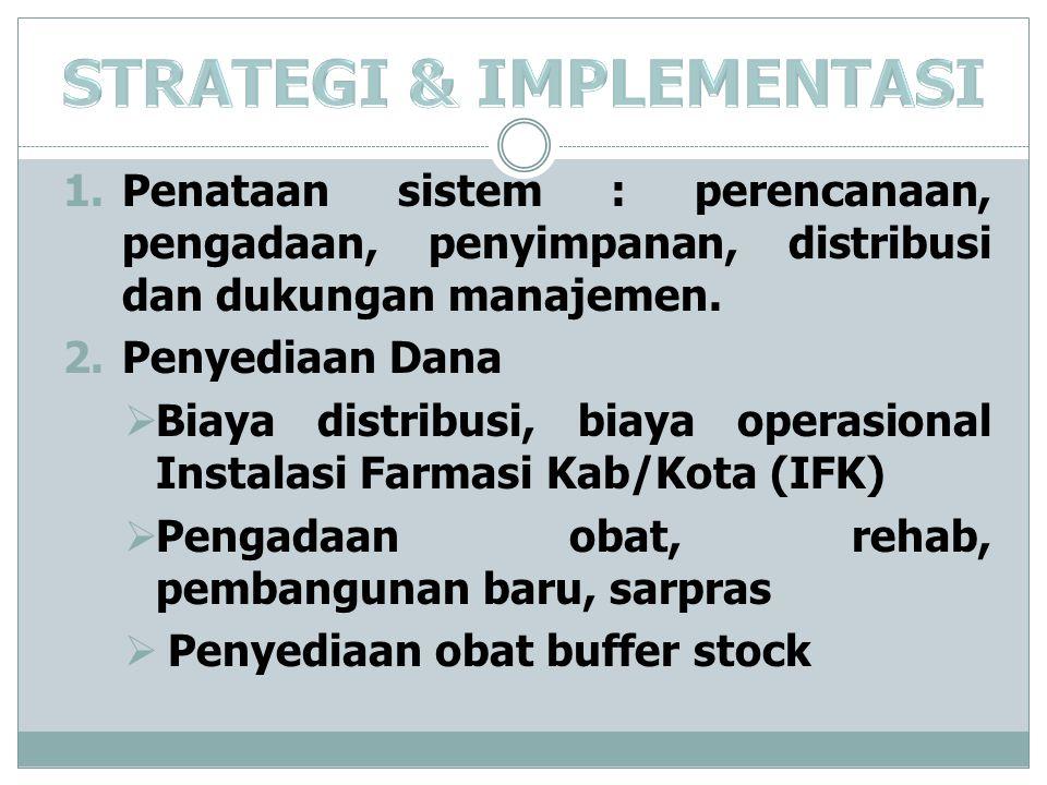 1.Penataan sistem : perencanaan, pengadaan, penyimpanan, distribusi dan dukungan manajemen.