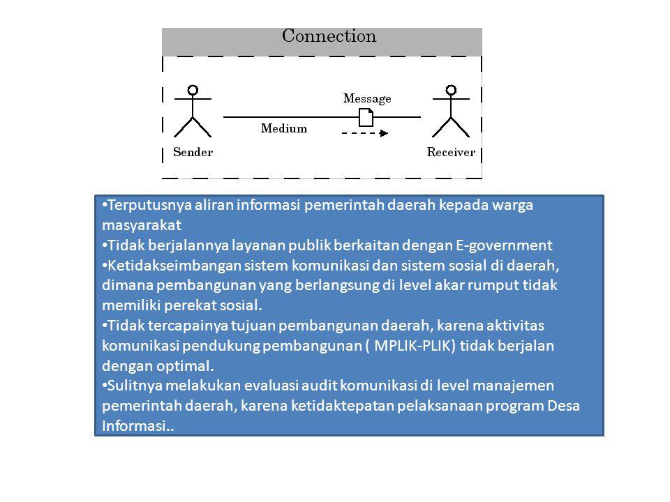 Efeknya adalah : • Terputusnya aliran informasi pemerintah daerah kepada warga masyarakat • Tidak berjalannya layanan publik berkaitan dengan E-govern
