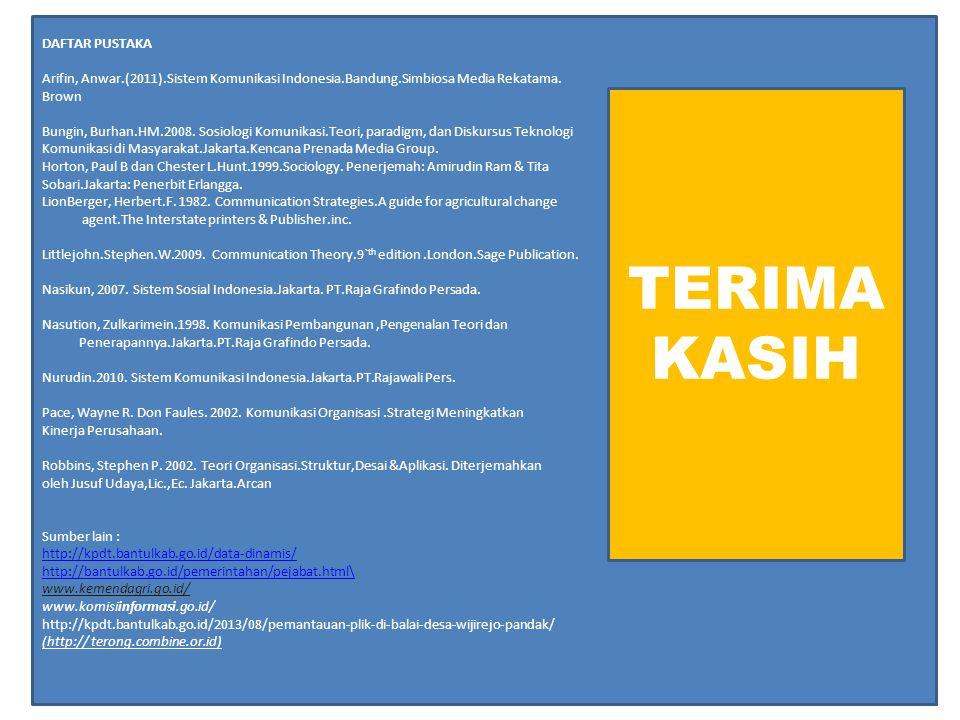 DAFTAR PUSTAKA Arifin, Anwar.(2011).Sistem Komunikasi Indonesia.Bandung.Simbiosa Media Rekatama. Brown Bungin, Burhan.HM.2008. Sosiologi Komunikasi.Te